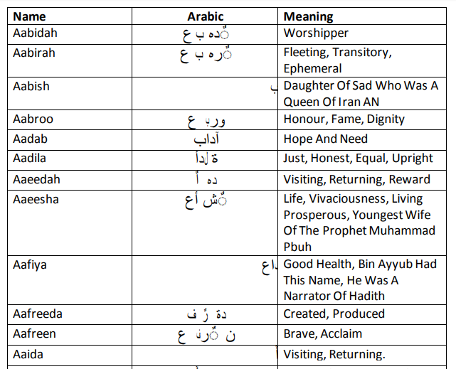 100 islamic name